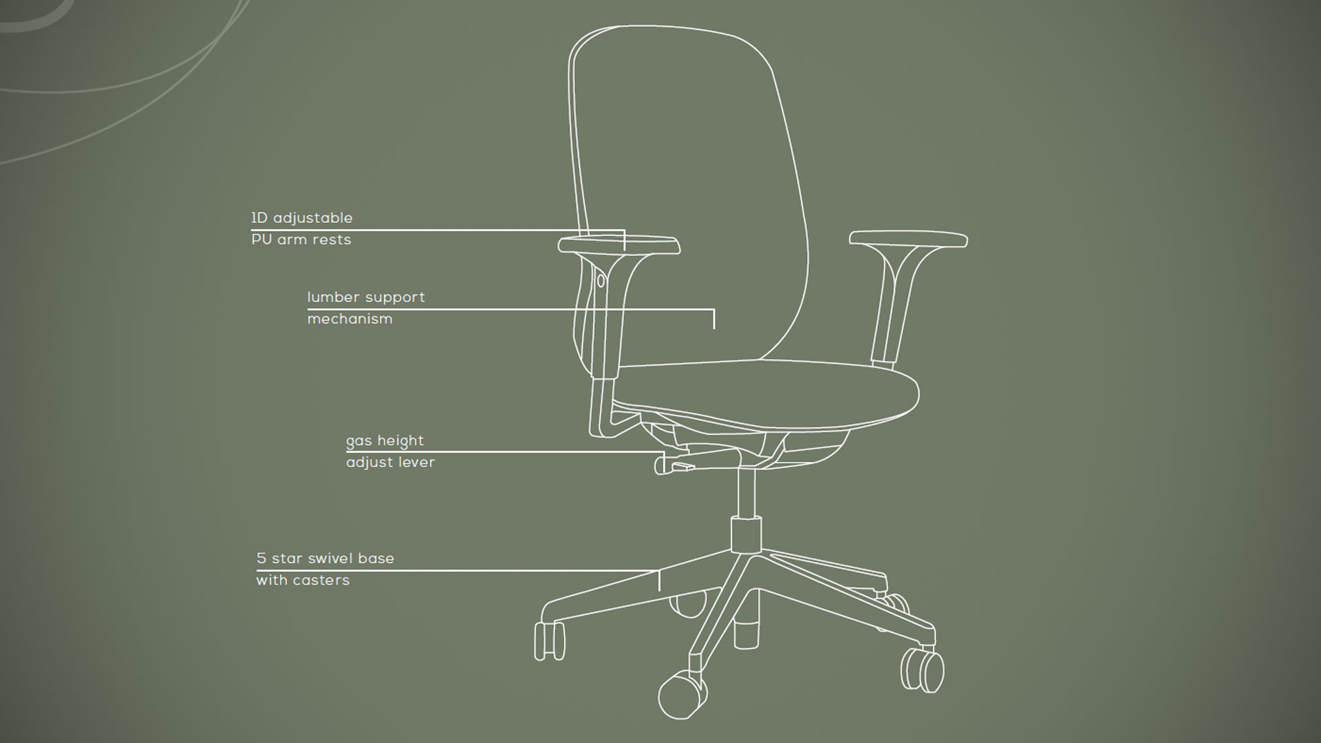 Recycled task chair an ideal companion to ECO360®